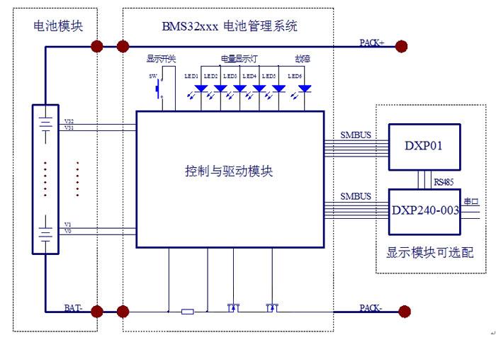 bms32150锂离子电池管理系统